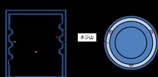 V字ロック配置図_改.png